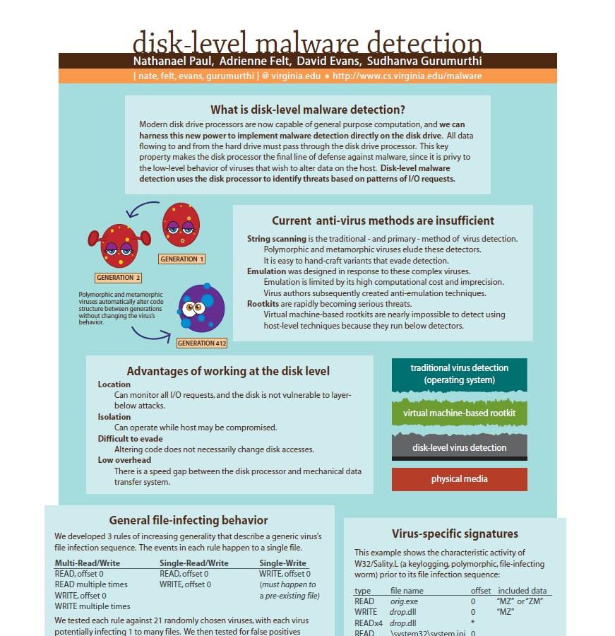 Disk-level Malware Detection
